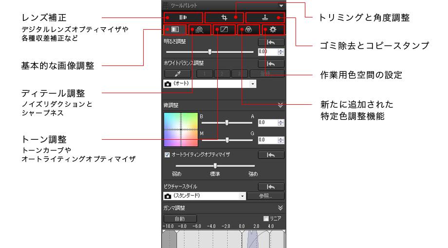 tool-palet